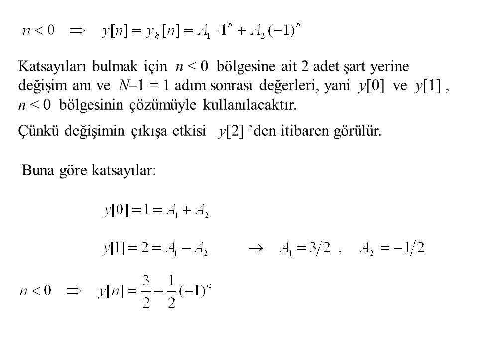 Katsayıları bulmak için n < 0 bölgesine ait 2 adet şart yerine değişim anı ve N–1 = 1 adım sonrası değerleri, yani y[0] ve y[1] , n < 0 bölgesinin çözümüyle kullanılacaktır.